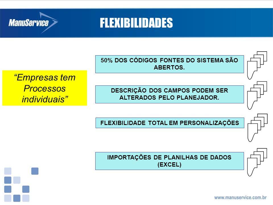 FLEXIBILIDADES Empresas tem Processos individuais