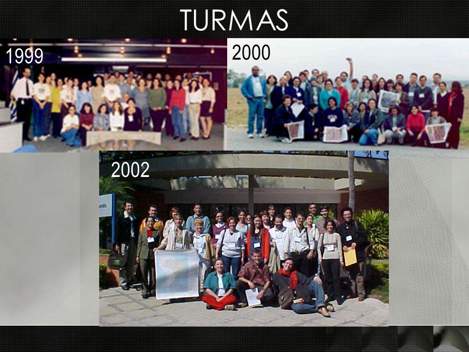TURMAS 2000 1999 2002
