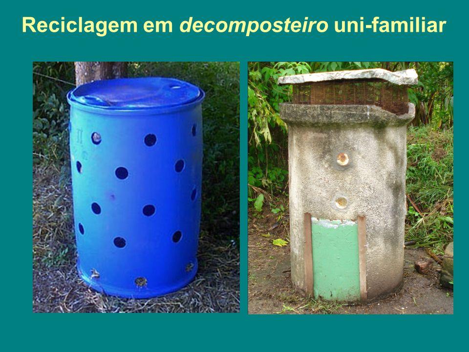 Reciclagem em decomposteiro uni-familiar