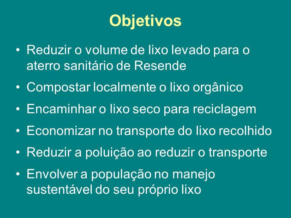 ObjetivosReduzir o volume de lixo levado para o aterro sanitário de Resende. Compostar localmente o lixo orgânico.
