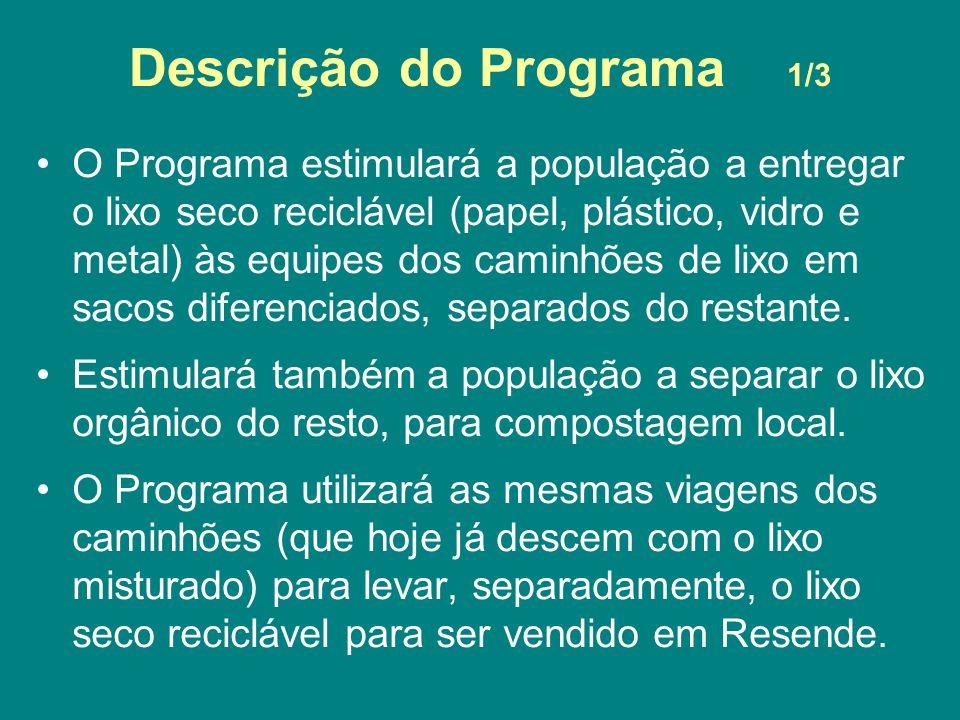 Descrição do Programa 1/3