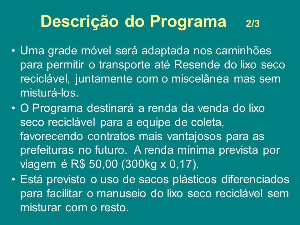 Descrição do Programa 2/3