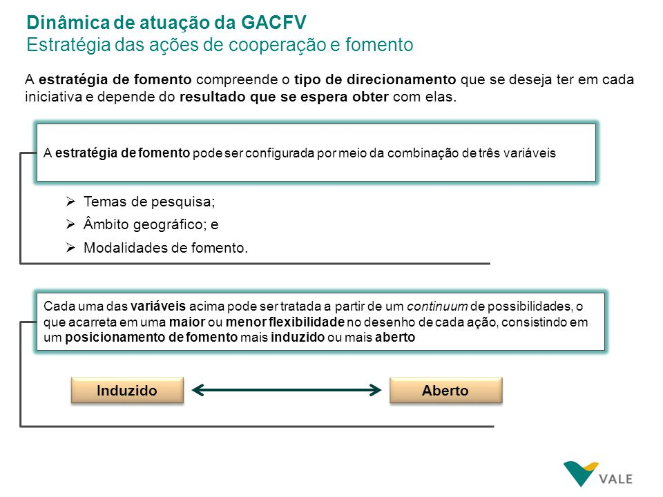 Dinâmica de atuação da GACFV Posicionamento do fomento quanto aos TEMAS DE PESQUISA