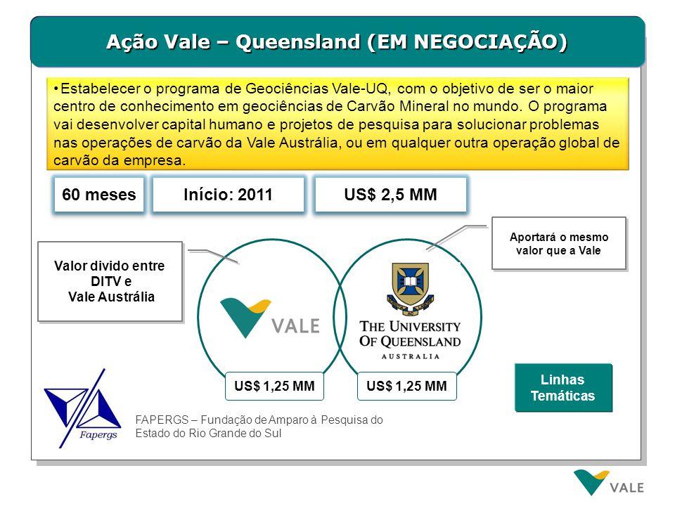 Ação Vale – CSIRO (EM NEGOCIAÇÃO)
