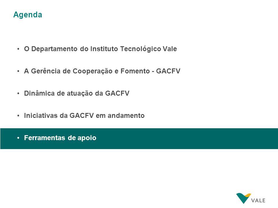Programação das ações de cooperação e fomento científico e tecnológico do DITV