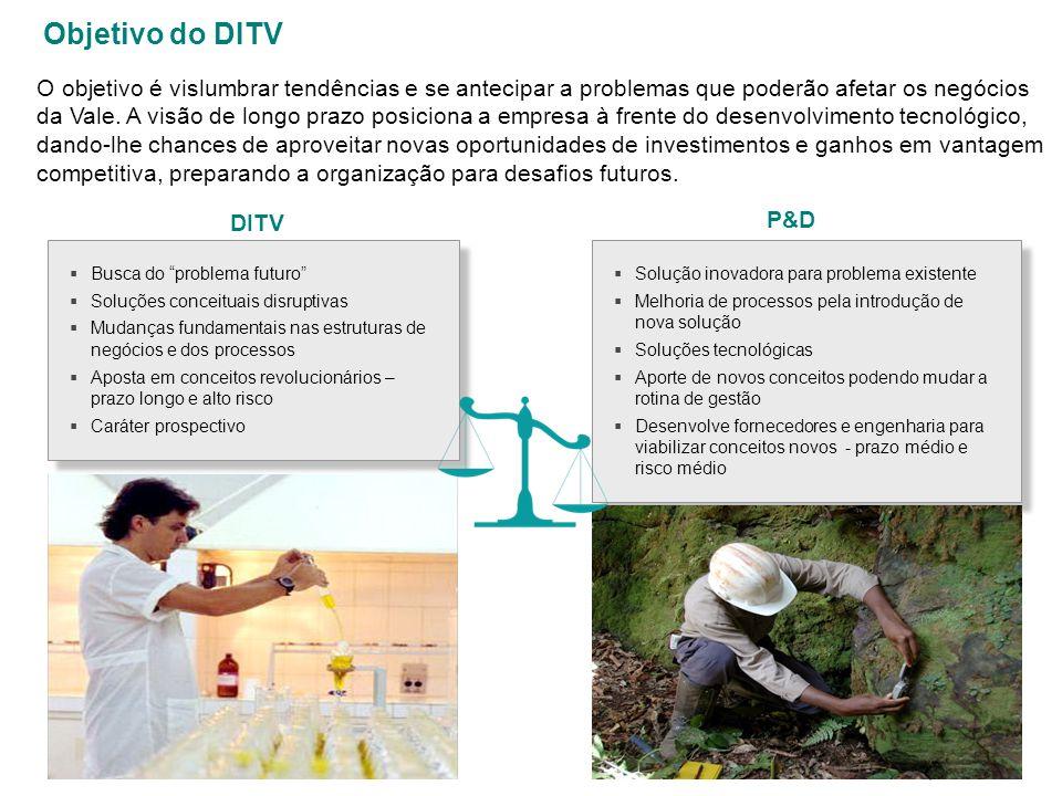 Propostas de valor do DITV