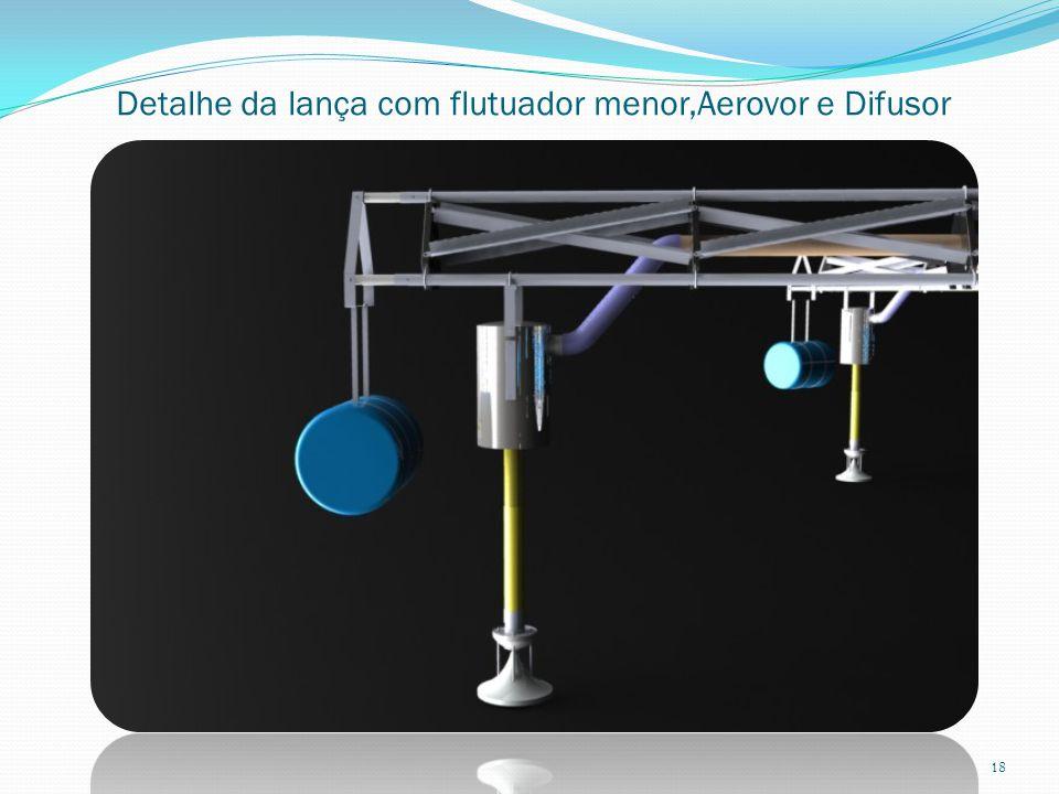 Detalhe da lança com flutuador menor,Aerovor e Difusor