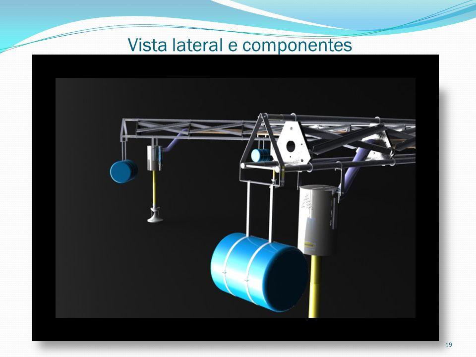 Vista lateral e componentes