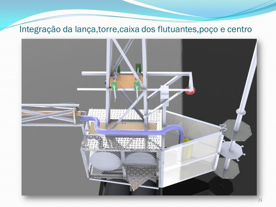 Integração da lança,torre,caixa dos flutuantes,poço e centro