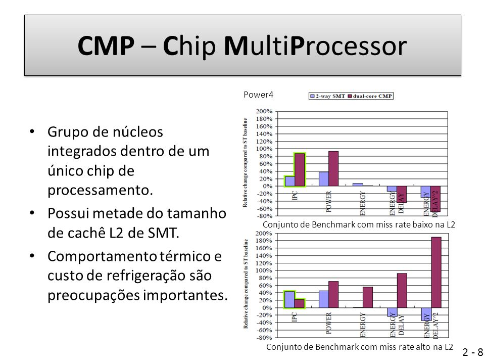 CMP – Chip MultiProcessor