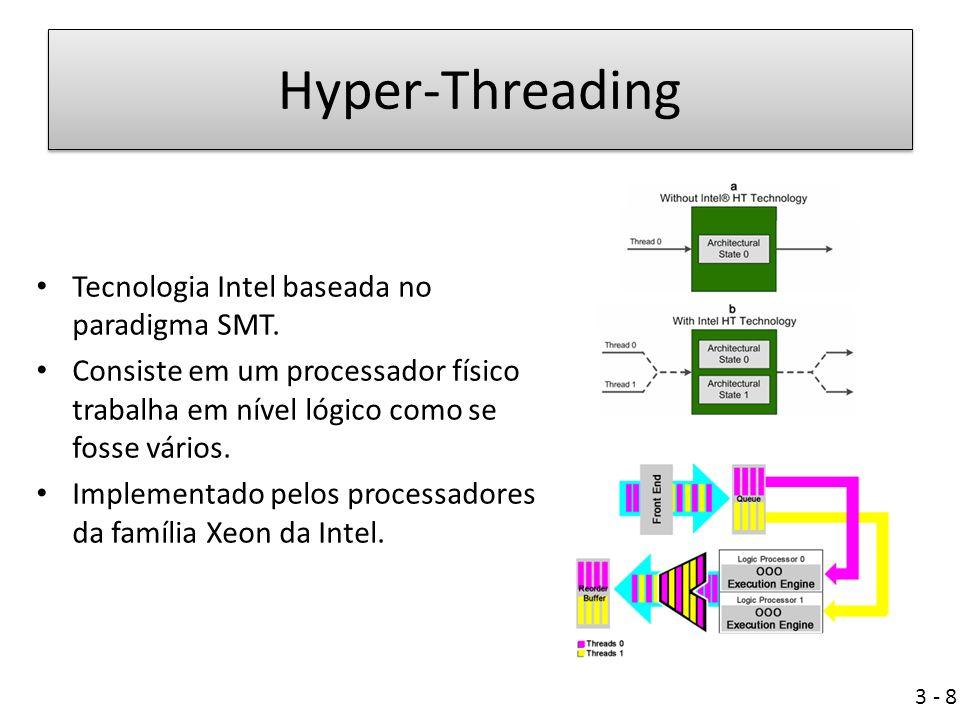 Hyper-Threading Tecnologia Intel baseada no paradigma SMT.