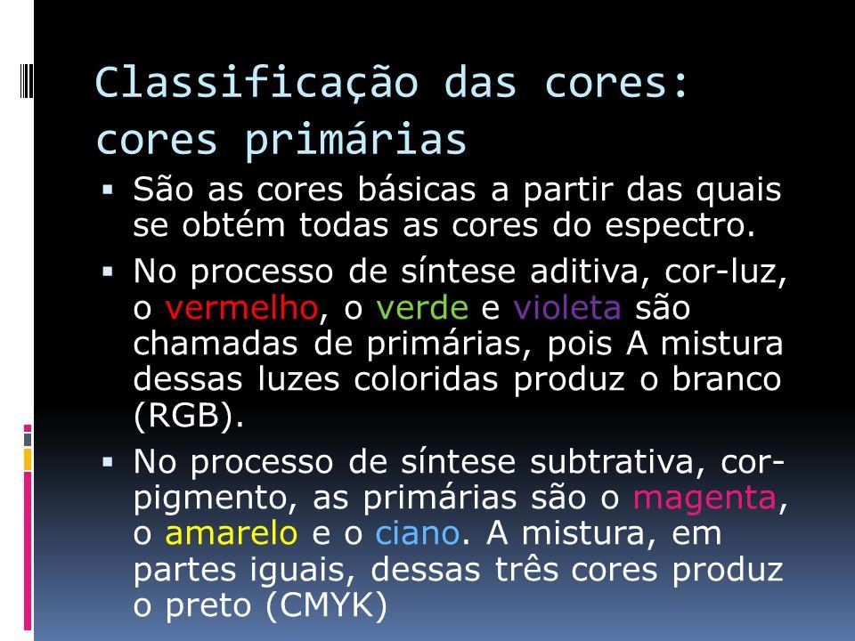 Classificação das cores: cores primárias