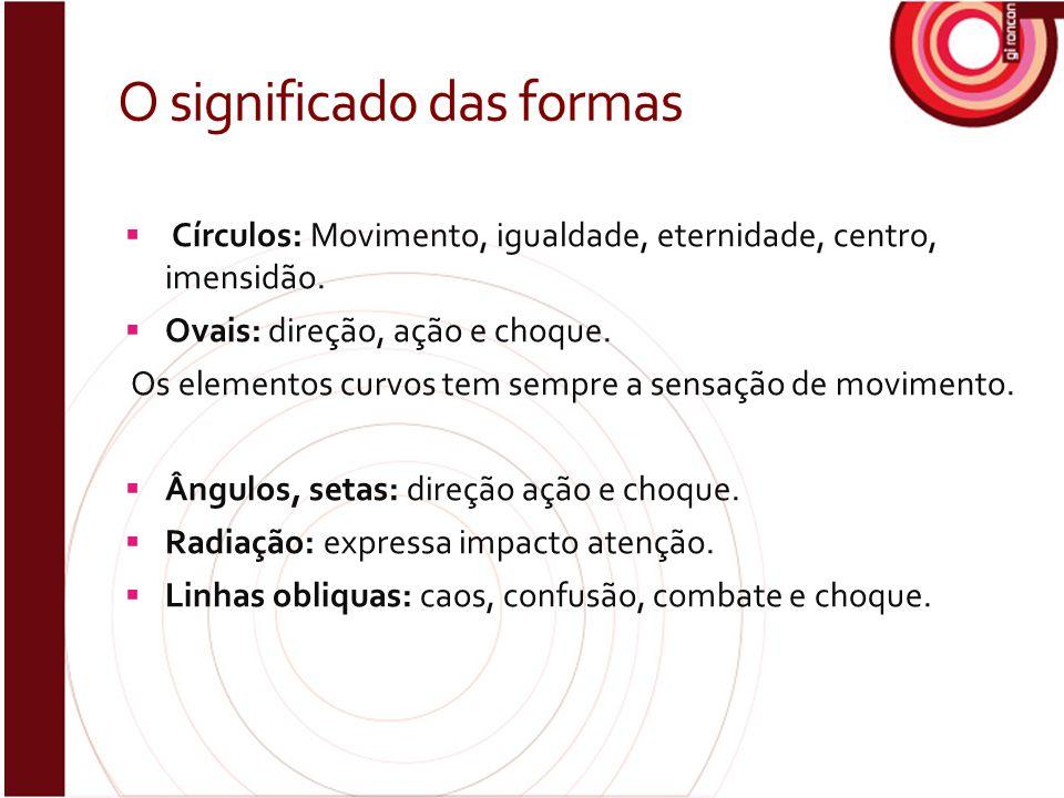 O significado das formas