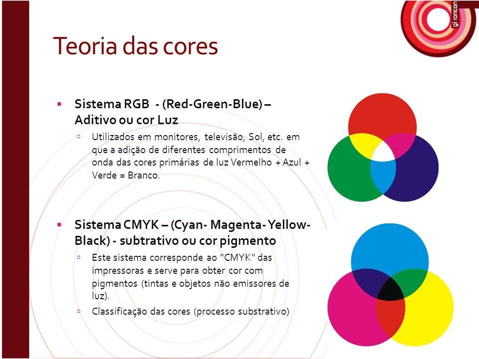 Teoria das cores Sistema RGB - (Red-Green-Blue) – Aditivo ou cor Luz