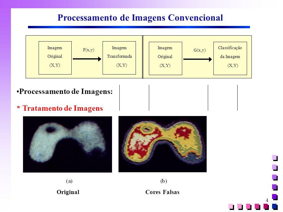 Processamento de Imagens Convencional