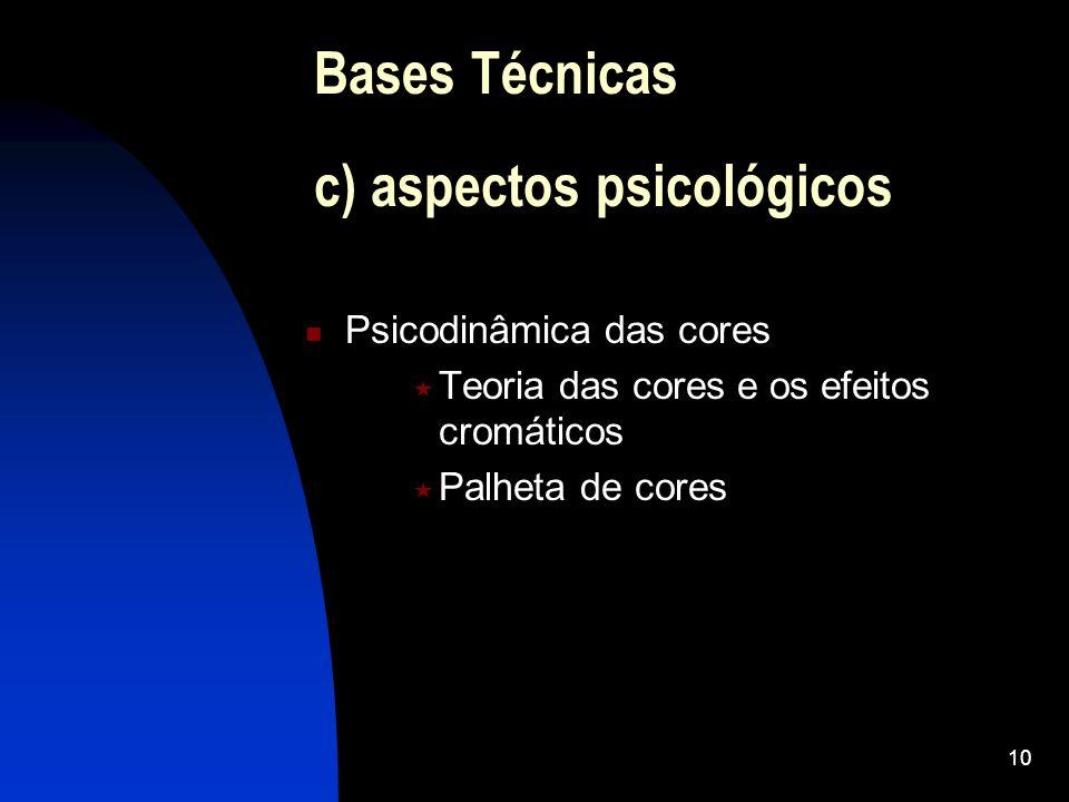 c) aspectos psicológicos