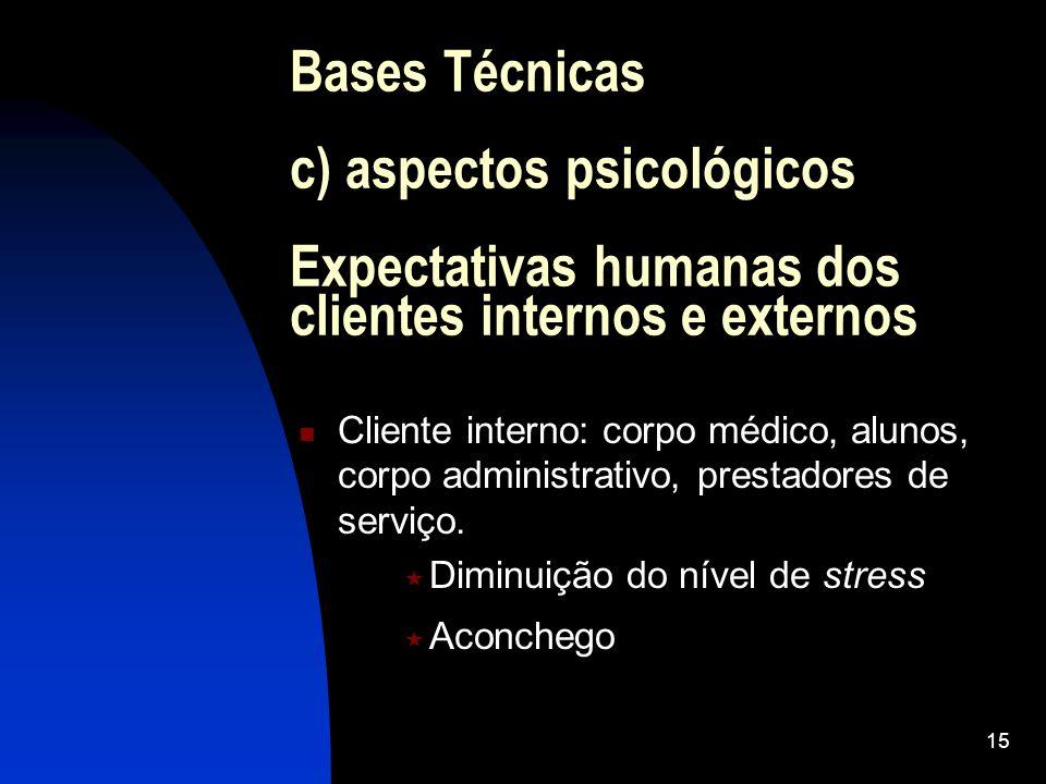Bases Técnicas c) aspectos psicológicos Expectativas humanas dos clientes internos e externos