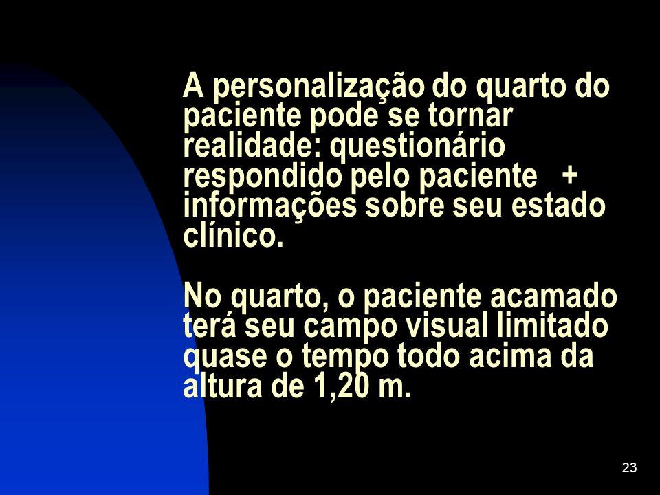 A personalização do quarto do paciente pode se tornar realidade: questionário respondido pelo paciente + informações sobre seu estado clínico.