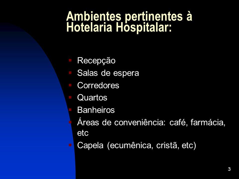 Ambientes pertinentes à Hotelaria Hospitalar: