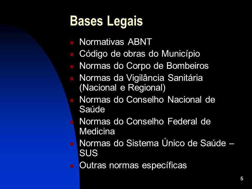 Bases Legais Normativas ABNT Código de obras do Município