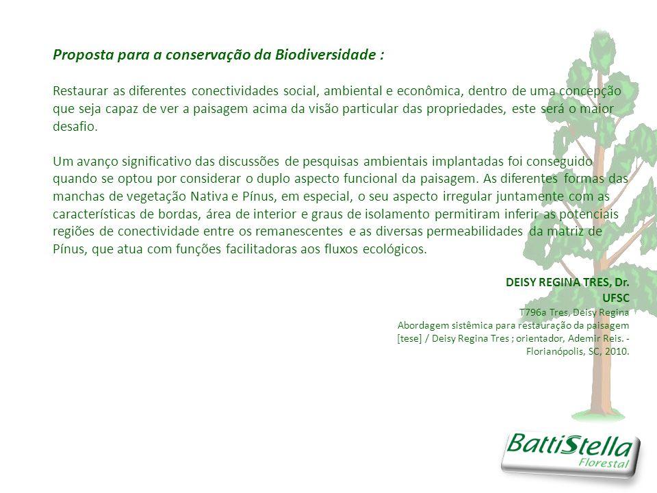 Proposta para a conservação da Biodiversidade :