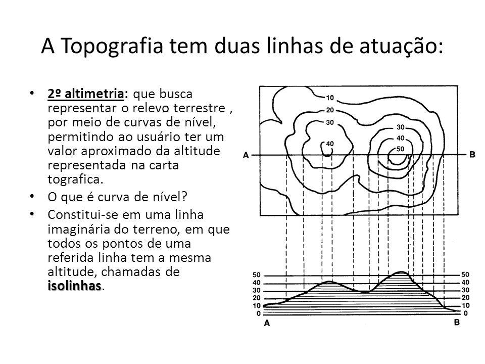 A Topografia tem duas linhas de atuação:
