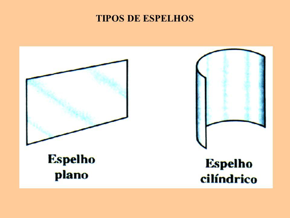 TIPOS DE ESPELHOS