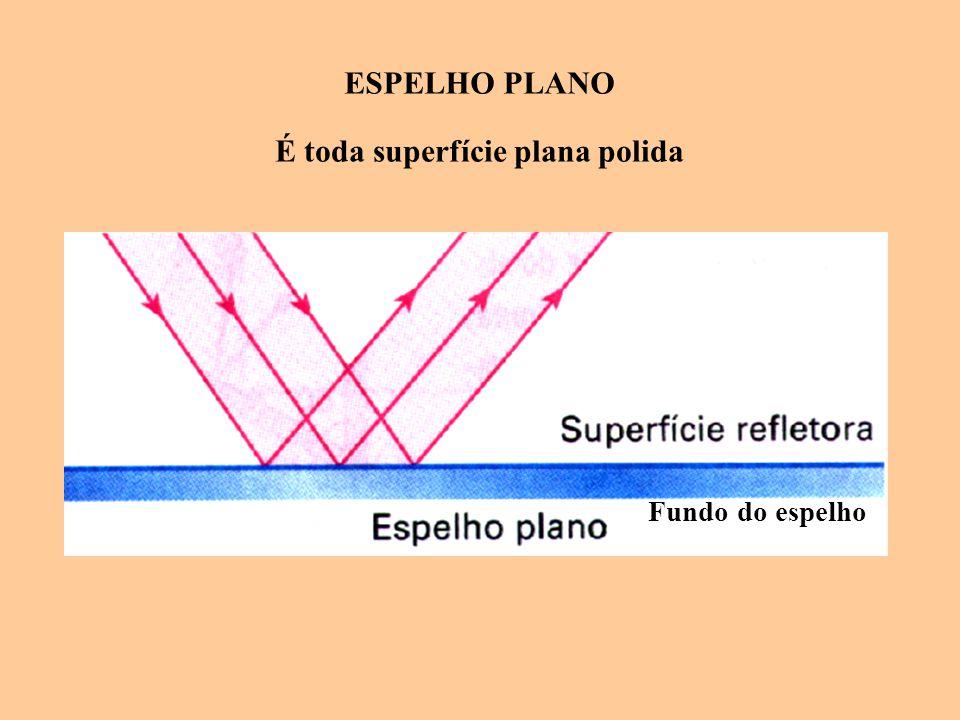 É toda superfície plana polida