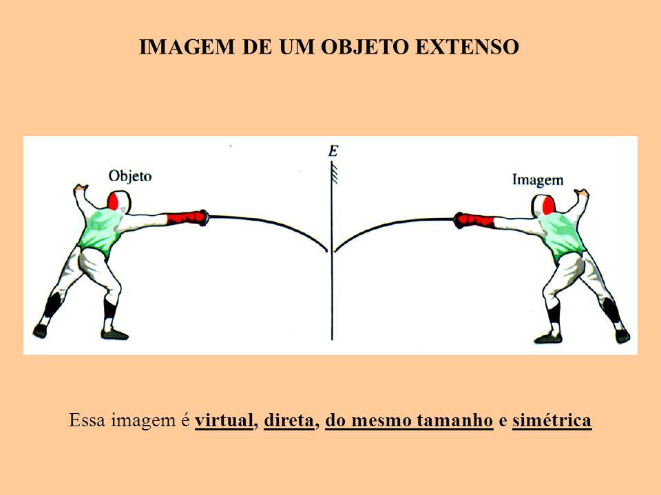 Essa imagem é virtual, direta, do mesmo tamanho e simétrica