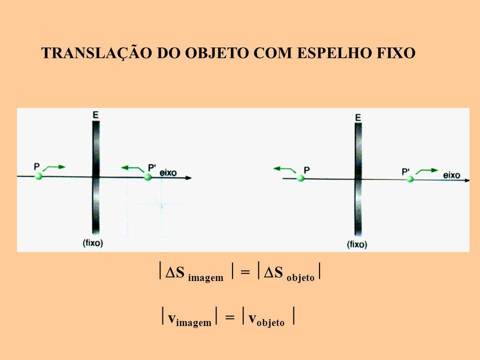S imagem  = S objeto