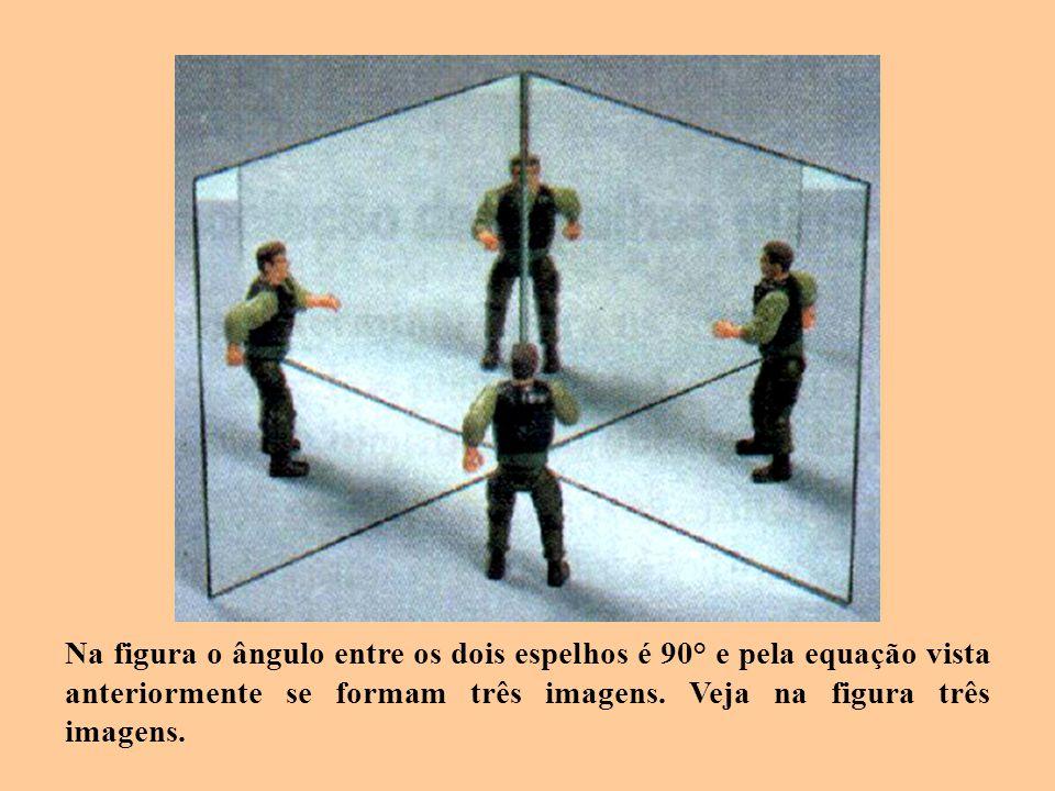 Na figura o ângulo entre os dois espelhos é 90° e pela equação vista anteriormente se formam três imagens.