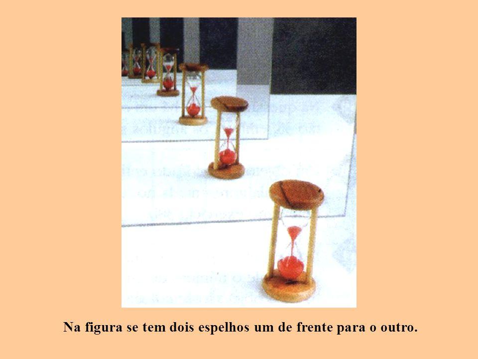 Na figura se tem dois espelhos um de frente para o outro.