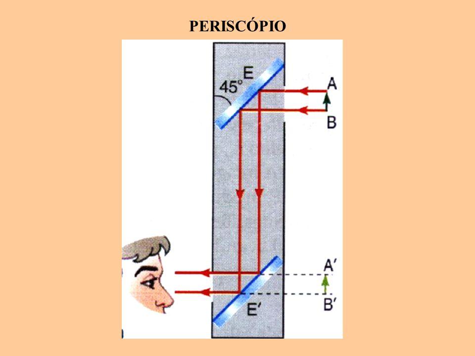 PERISCÓPIO