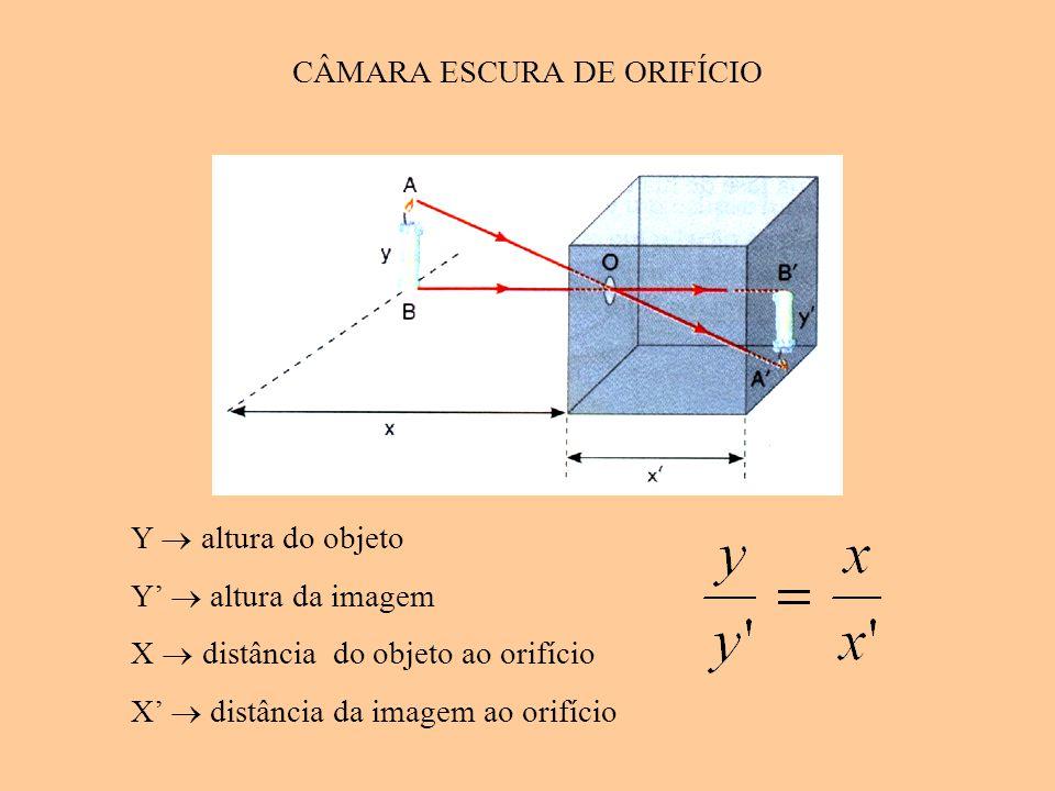 CÂMARA ESCURA DE ORIFÍCIO