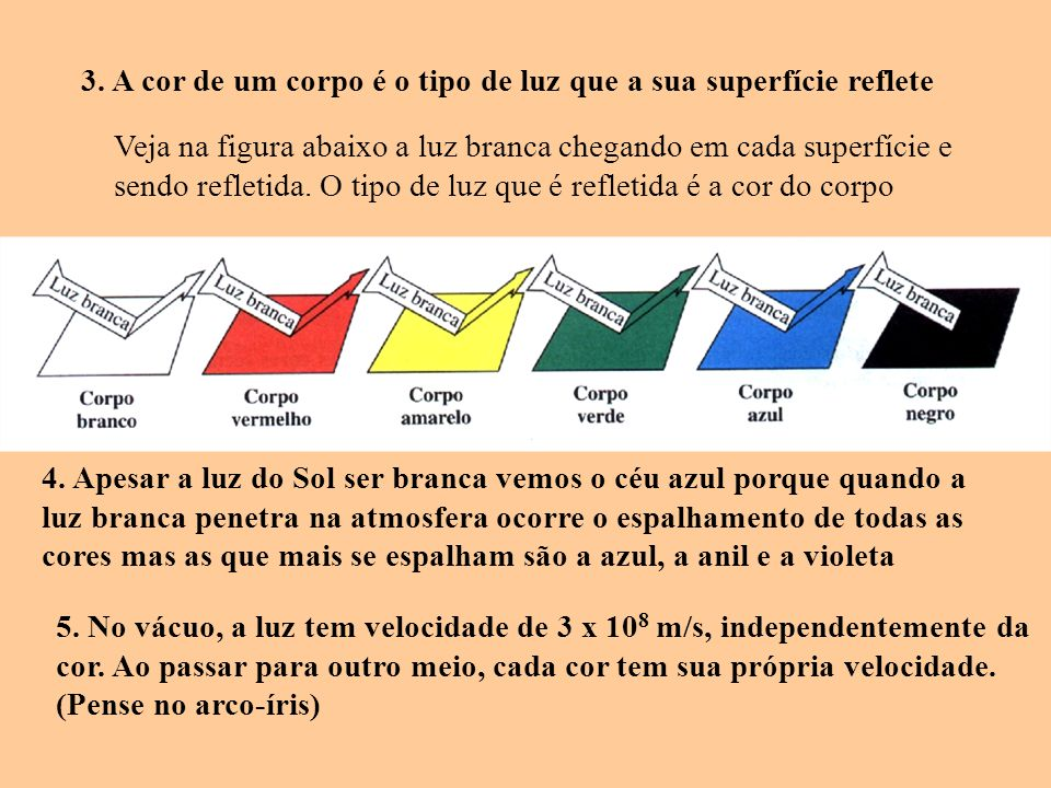 3. A cor de um corpo é o tipo de luz que a sua superfície reflete