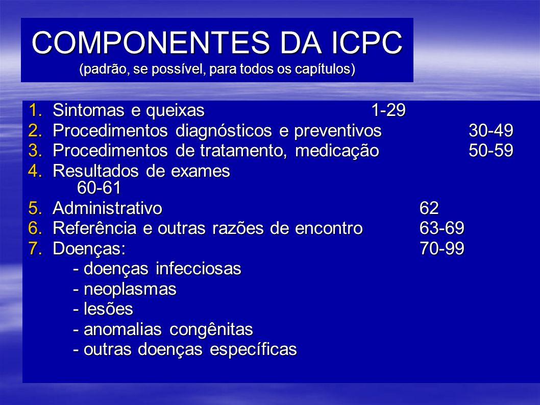 COMPONENTES DA ICPC (padrão, se possível, para todos os capítulos)