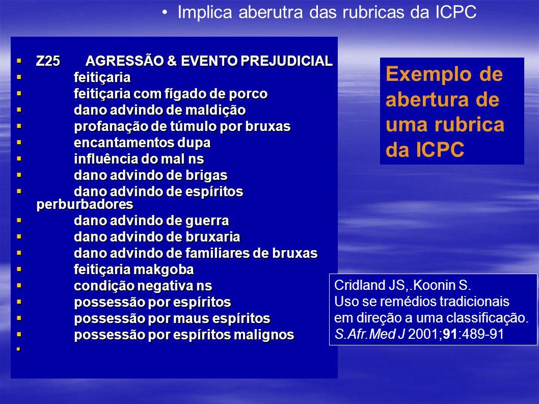 Implica aberutra das rubricas da ICPC