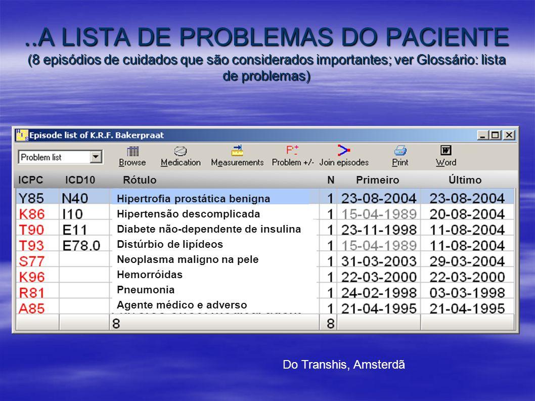 ..A LISTA DE PROBLEMAS DO PACIENTE (8 episódios de cuidados que são considerados importantes; ver Glossário: lista de problemas)