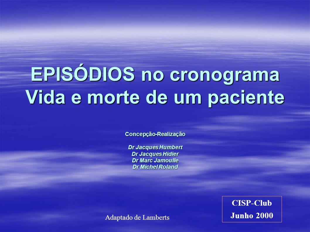 EPISÓDIOS no cronograma Vida e morte de um paciente Concepção-Realização Dr Jacques Humbert Dr Jacques Hidier Dr Marc Jamoulle Dr Michel Roland
