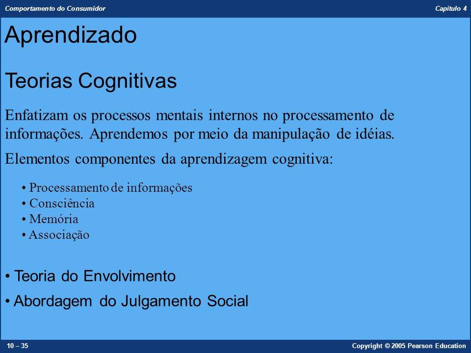Aprendizado Teorias Cognitivas