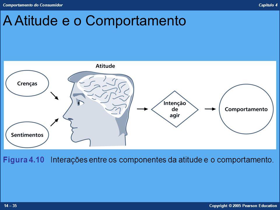 A Atitude e o Comportamento