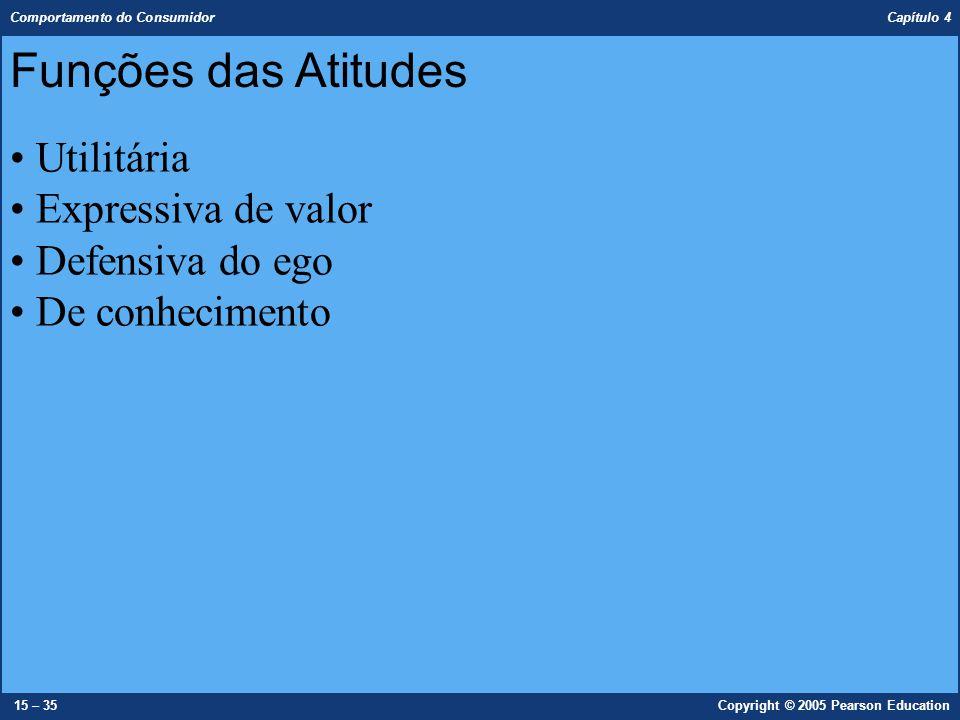 Funções das Atitudes Utilitária Expressiva de valor Defensiva do ego