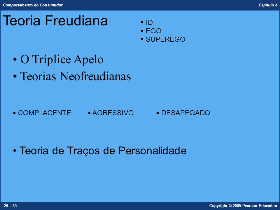 Teoria Freudiana O Tríplice Apelo Teorias Neofreudianas