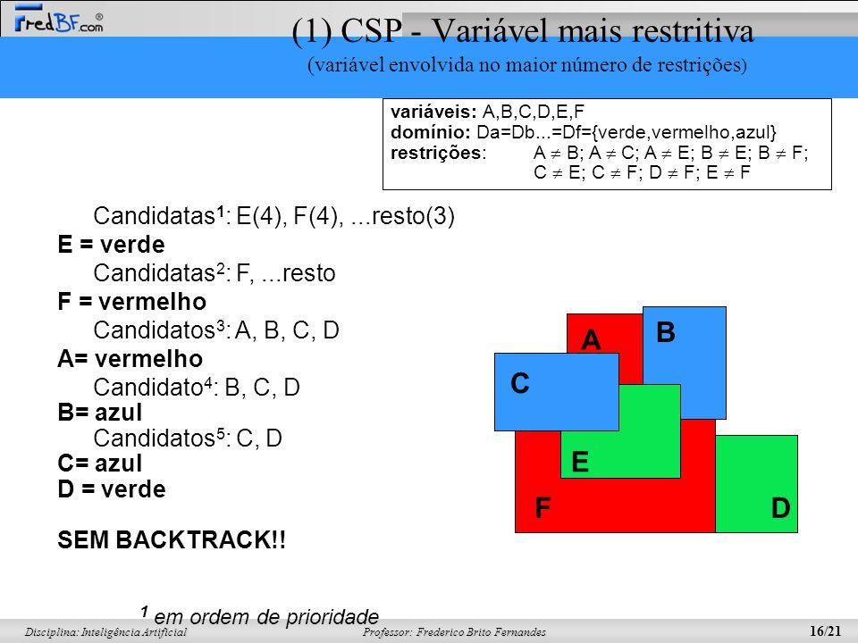(1) CSP - Variável mais restritiva (variável envolvida no maior número de restrições)