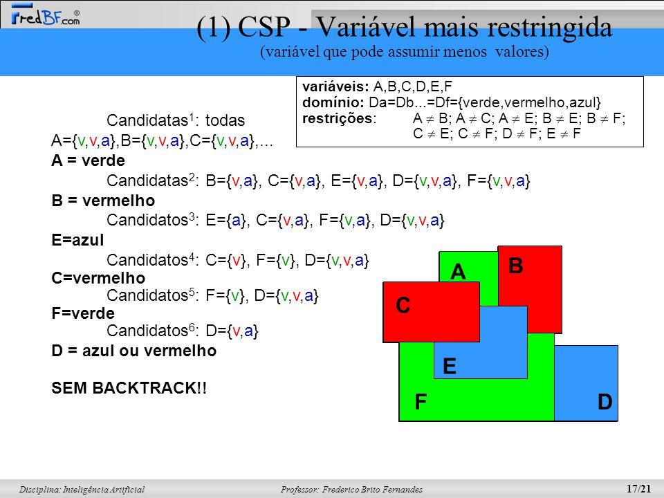 (1) CSP - Variável mais restringida (variável que pode assumir menos valores)
