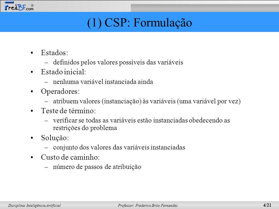 (1) CSP: Formulação Estados: Estado inicial: Operadores: