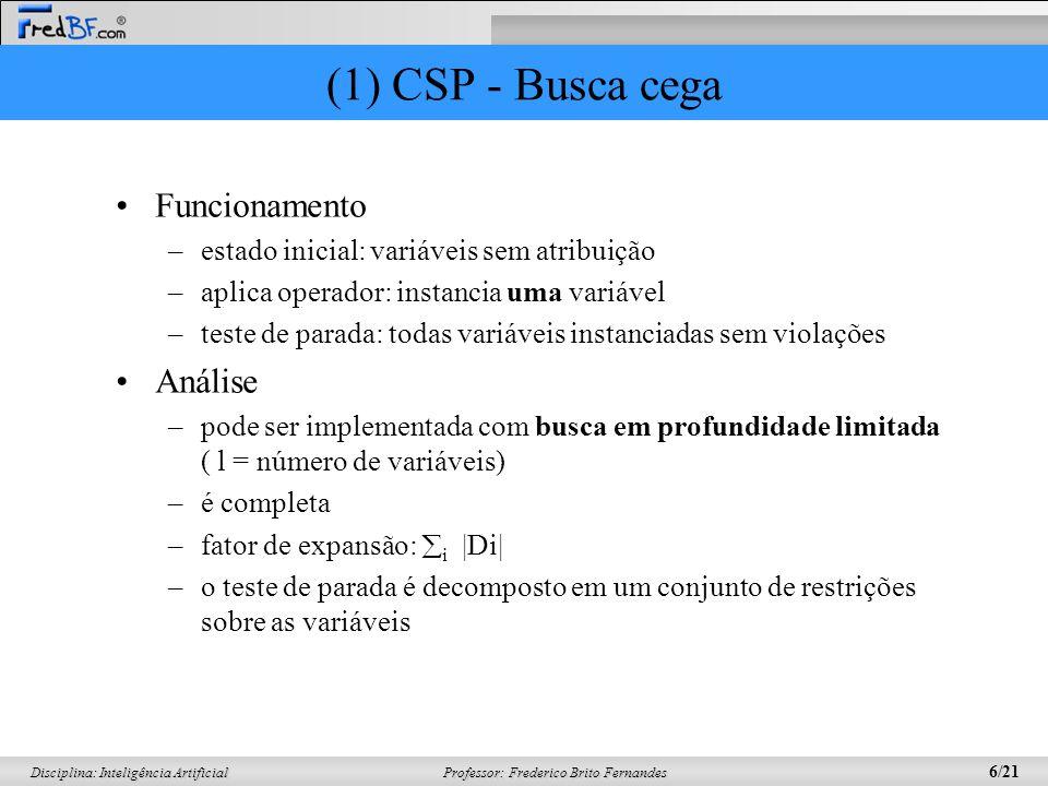(1) CSP - Busca cega Funcionamento Análise