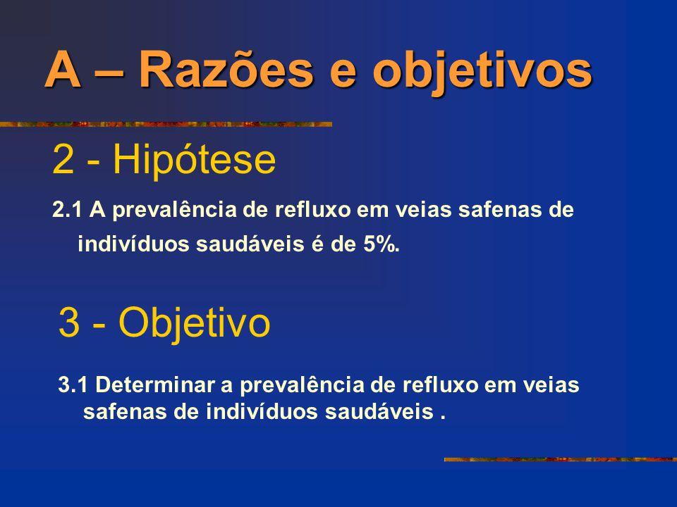 A – Razões e objetivos 2 - Hipótese 3 - Objetivo