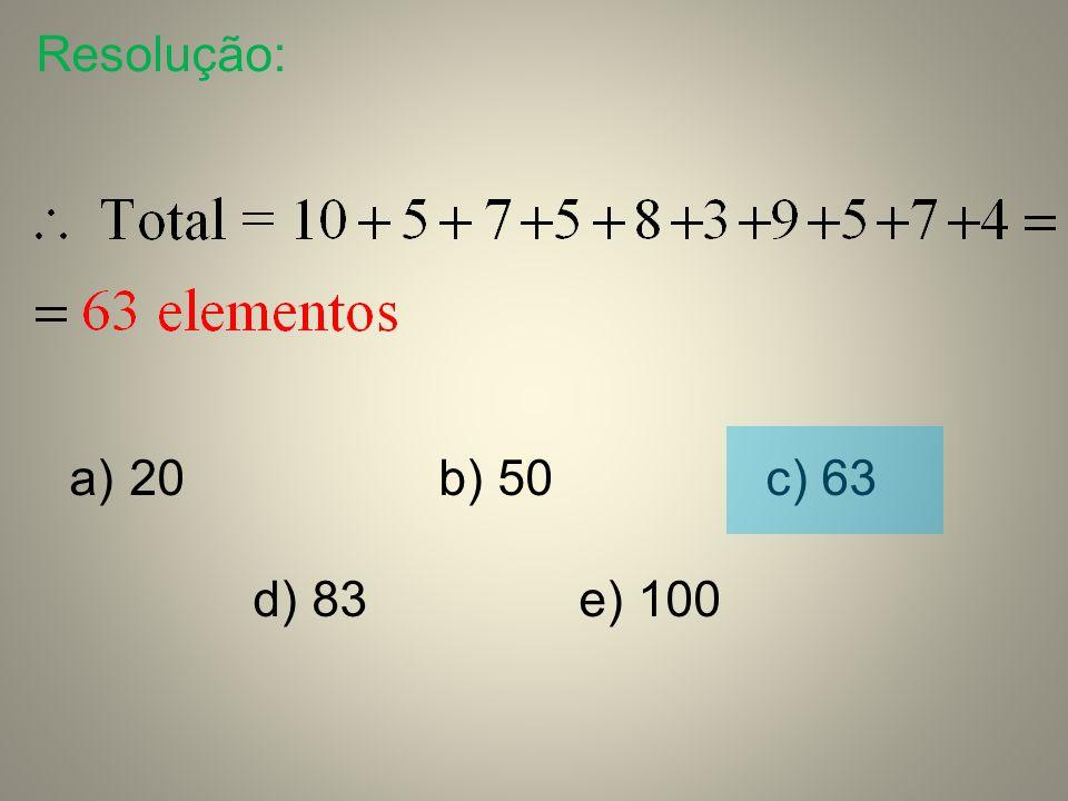 Resolução: 20 b) 50 c) 63 d) 83 e) 100