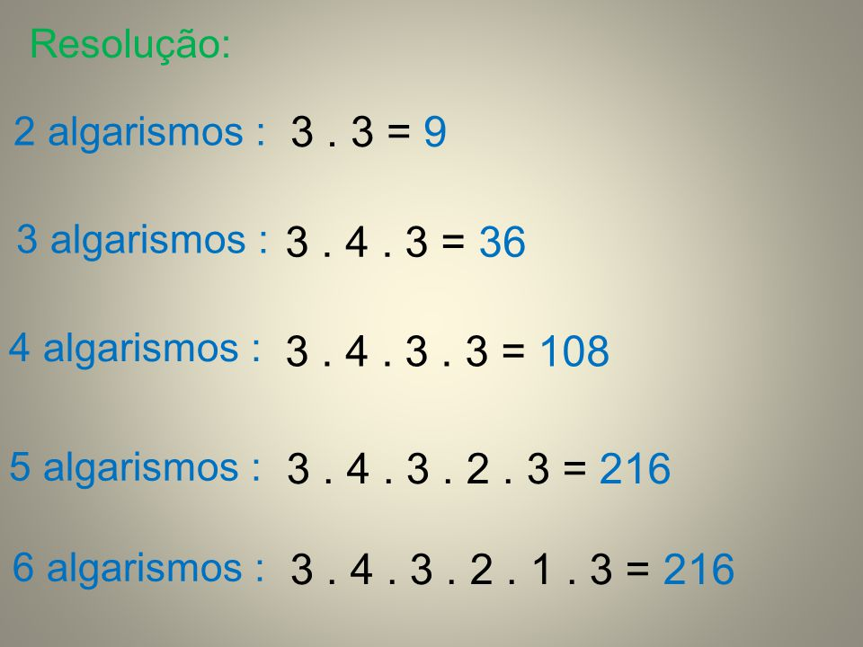 Resolução: 2 algarismos : 3 . 3 = 9. 3 algarismos : 3 . 4 . 3 = 36. 4 algarismos : 3 . 4 . 3 . 3 = 108.